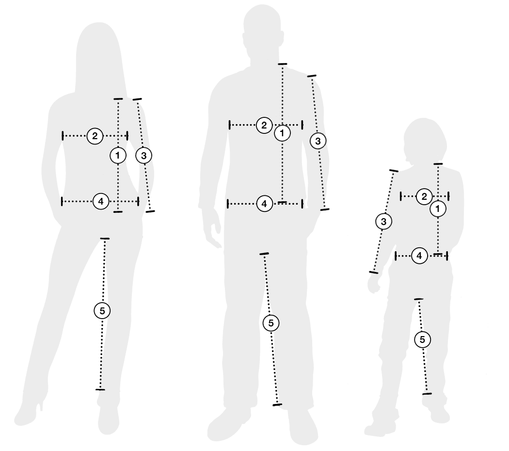 Slika veličina